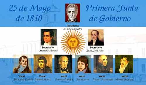 Primera junta de gobierno en el Cabildo de Buenos Aires de las Provincias Unidas del Río de la Plata. De éstas surgirían la República Argentina (1926), Uruguay y Paraguay.